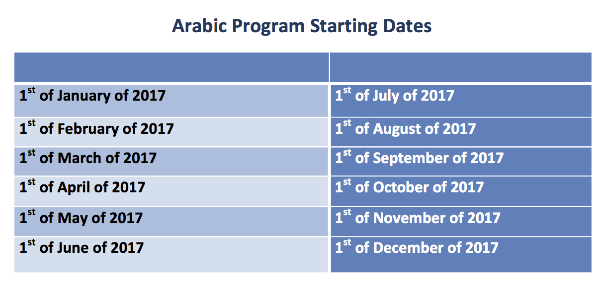 Study Arabic in Palestine Program 2017 2