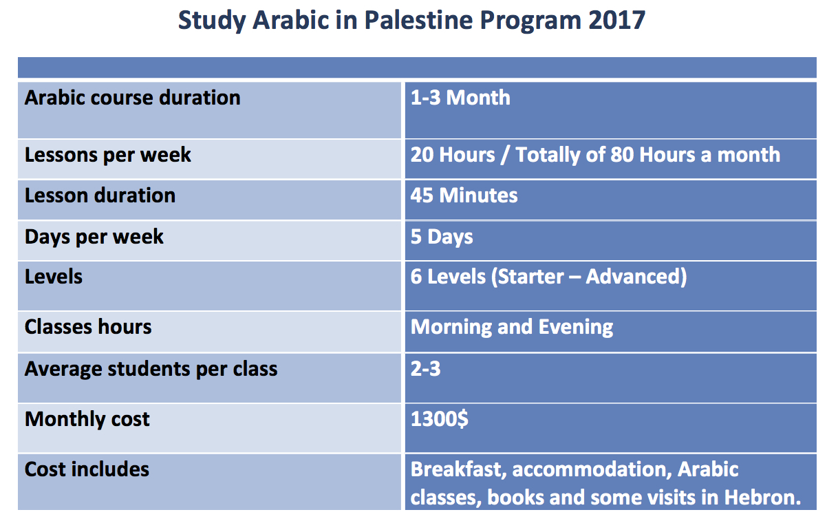 Study Arabic in Palestine Program 2017